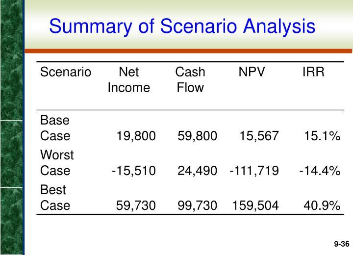 Summary of Scenario Analysis