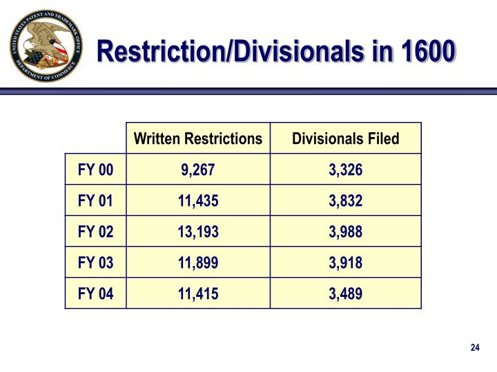 Restriction/Divisionals in 1600