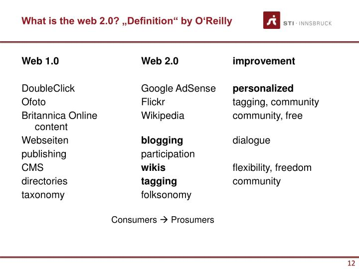"What is the web 2.0? ""Definition"" by O'Reilly"