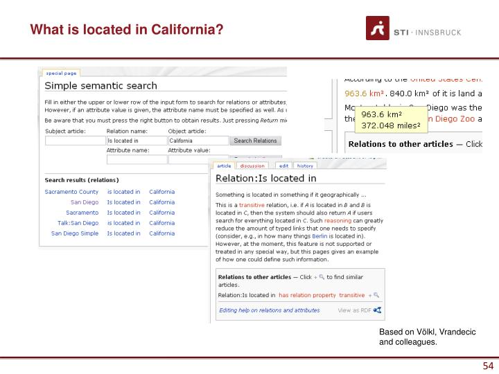 What is located in California?