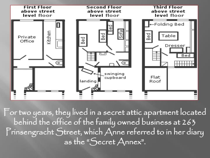 "For two years, they lived in a secret attic apartment located behind the office of the family owned business at 263 Prinsengracht Street, which Anne referred to in her diary as the ""Secret Annex""."
