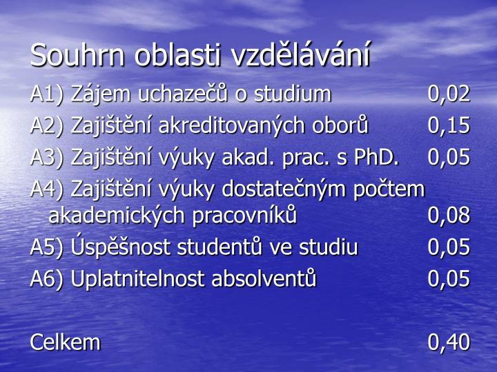 Souhrn oblasti vzdělávání