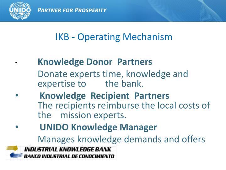 IKB - Operating Mechanism