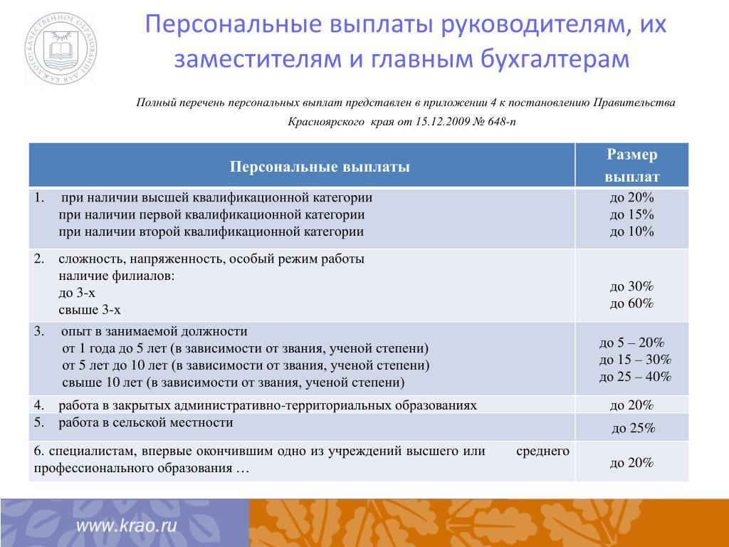 Вакансии заместителя главного бухгалтера бюджетной организации в москве главный бухгалтер дом отдыха