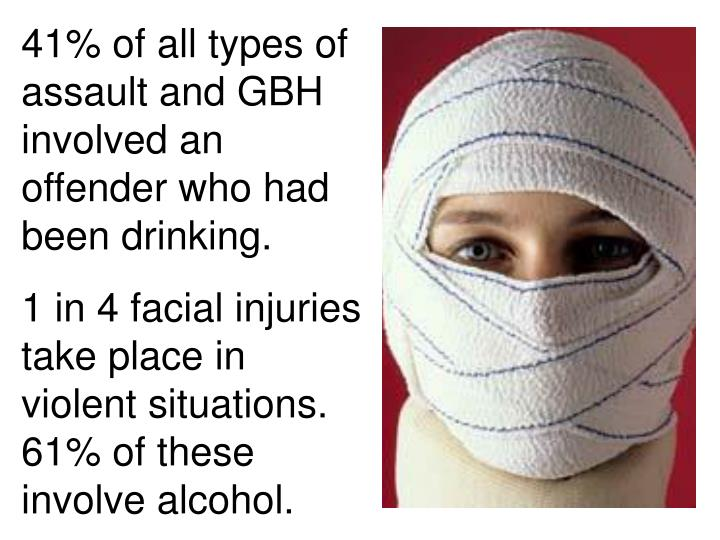 41% of all types of assault and GBH involved an offender who had been drinking.