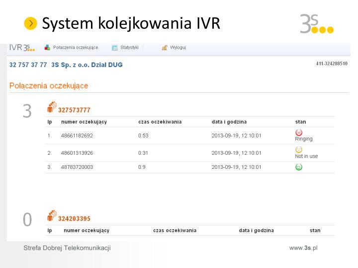 System kolejkowania IVR