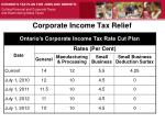 corporate income tax relief1