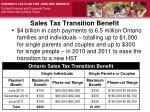 sales tax transition benefit