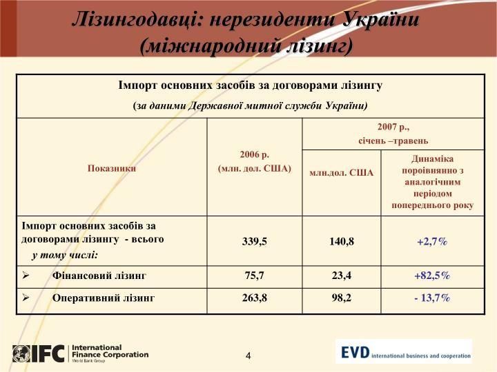 Лізингодавці: нерезиденти України (міжнародний лізинг)