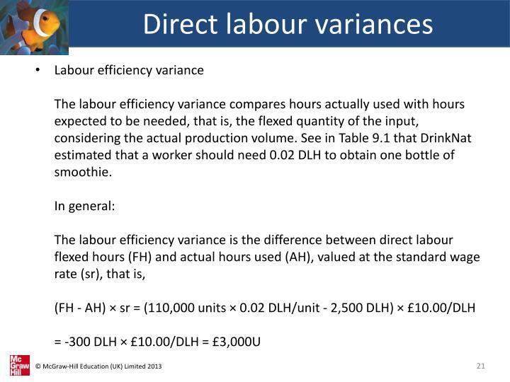 Direct labour variances