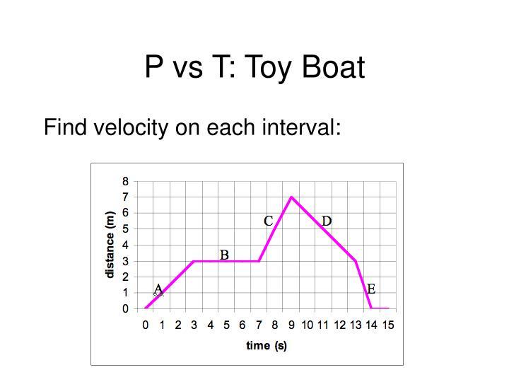 P vs T: Toy Boat