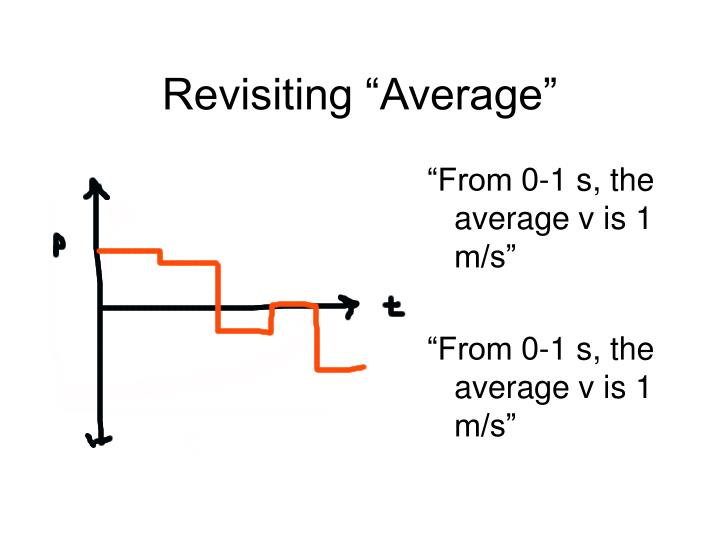 """Revisiting """"Average"""""""