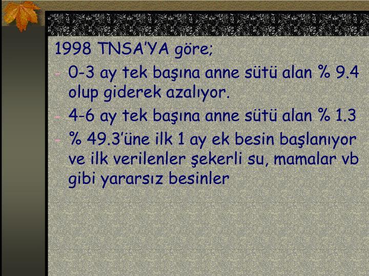 1998 TNSA'YA göre;
