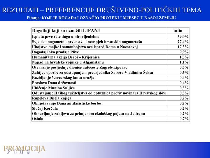 REZULTATI – PREFERENCIJE DRUŠTVENO-POLITIČKIH TEMA