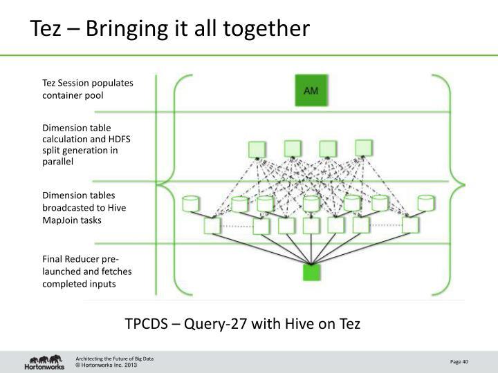 Tez – Bringing it all together