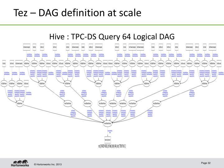 Tez – DAG definition at scale