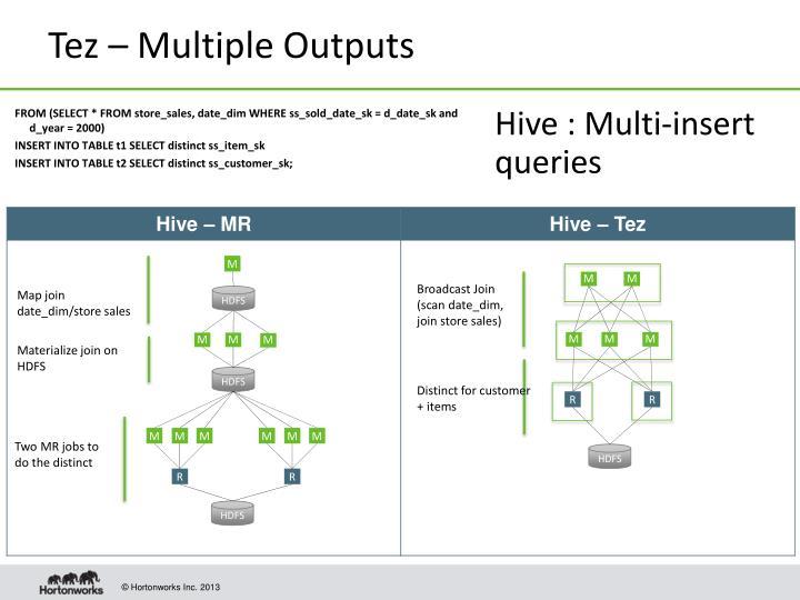 Tez – Multiple Outputs