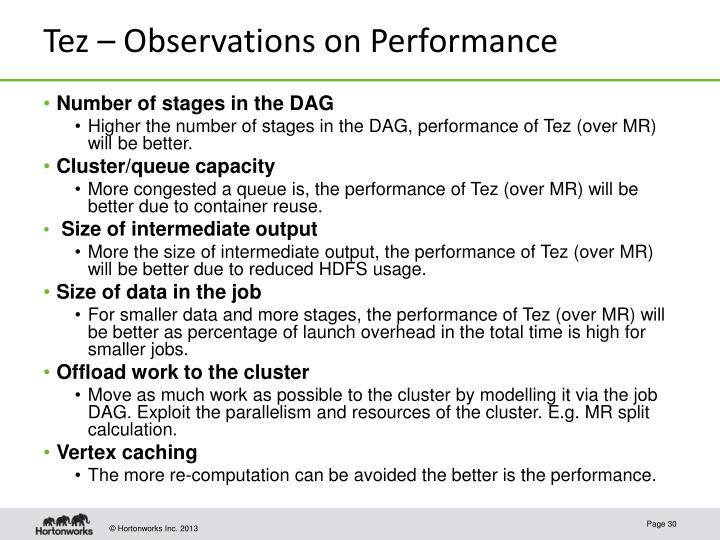 Tez – Observations on Performance