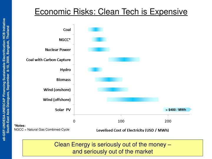 Economic risks clean tech is expensive