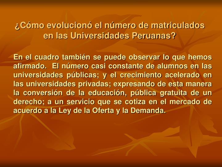 ¿Cómo evolucionó el número de matriculados en las Universidades Peruanas?