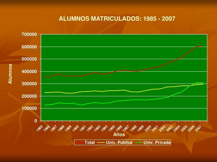 ALUMNOS MATRICULADOS: 1985 - 2007