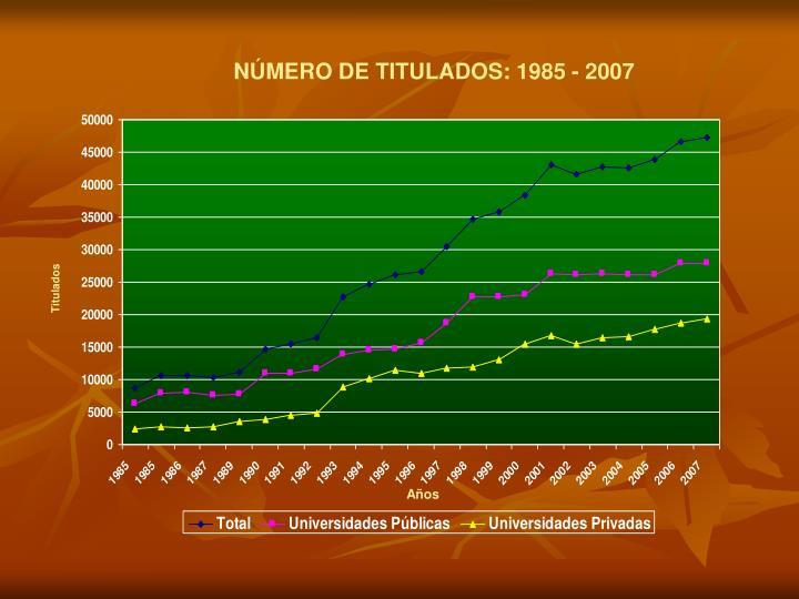 NÚMERO DE TITULADOS: 1985 - 2007