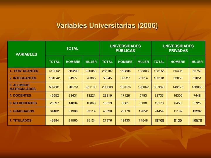 Variables Universitarias (2006)