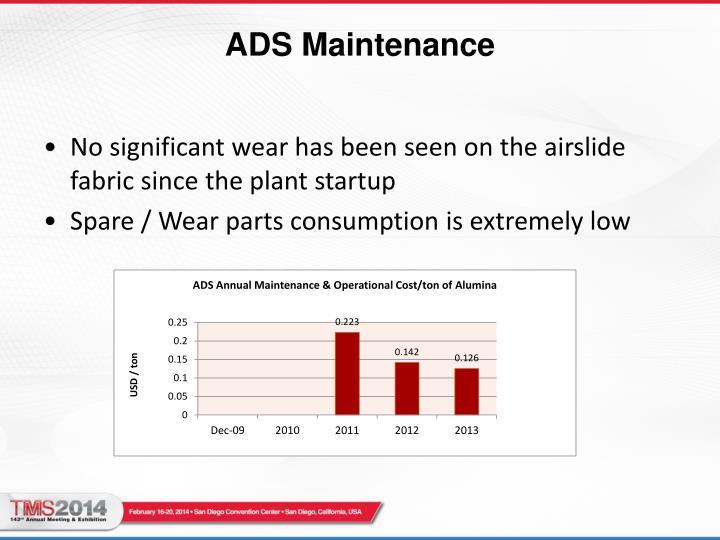 ADS Maintenance