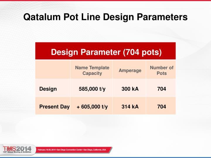 Qatalum Pot Line Design Parameters