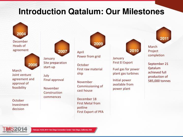 Introduction Qatalum: Our Milestones