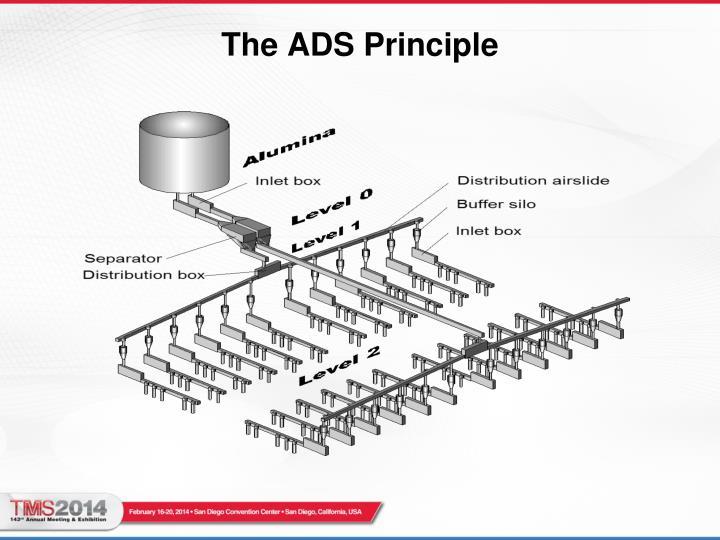 The ADS Principle