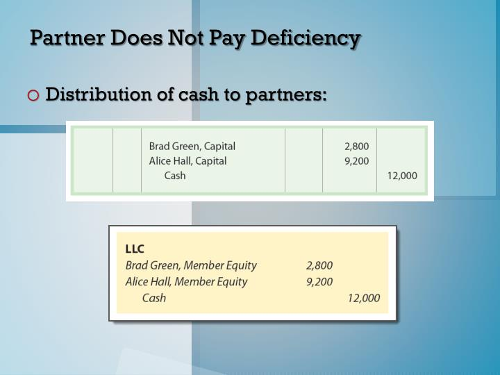 Partner Does Not Pay Deficiency