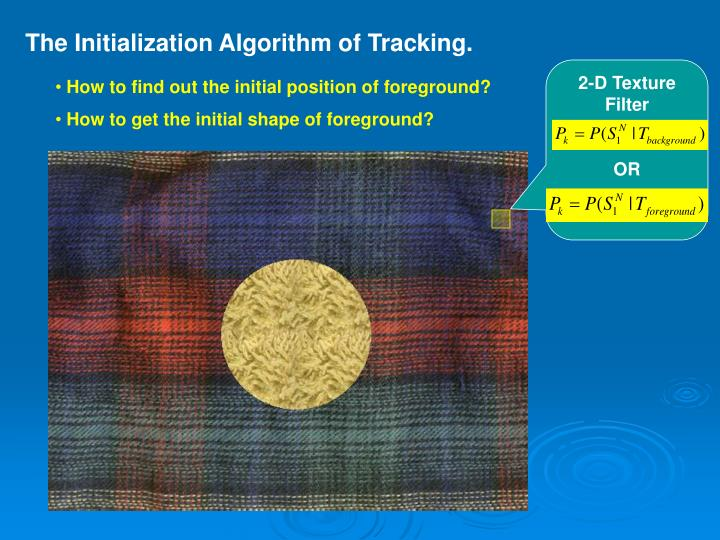 The Initialization Algorithm of Tracking.