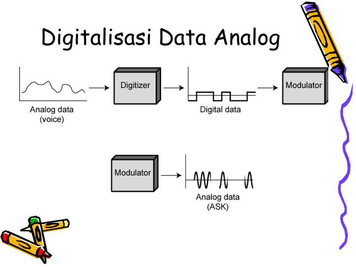 Digitalisasi Data Analog