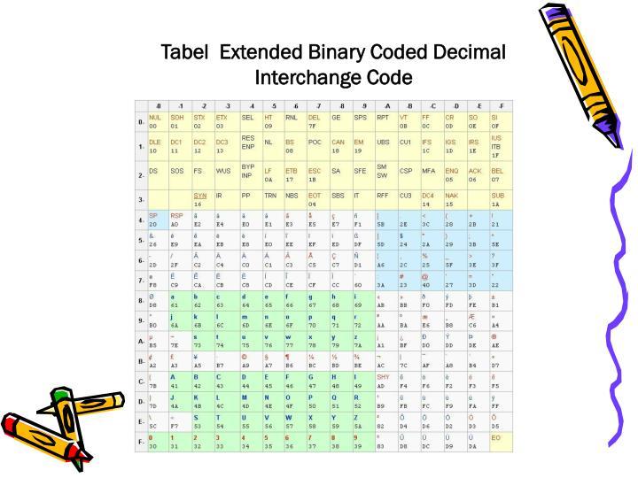 Tabel  Extended Binary Coded Decimal Interchange Code