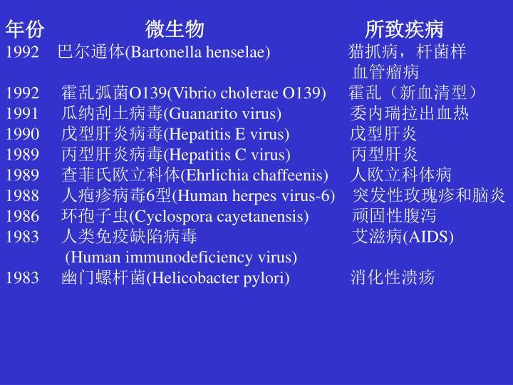 年份                    微生物                                所致疾病