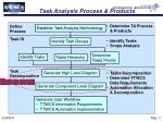 task analysis process products