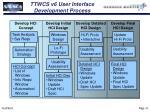 ttwcs v6 user interface development process