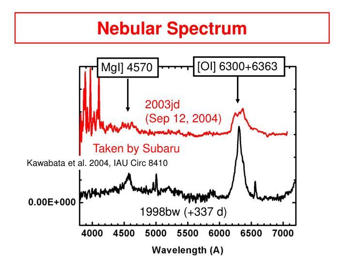 Nebular Spectrum