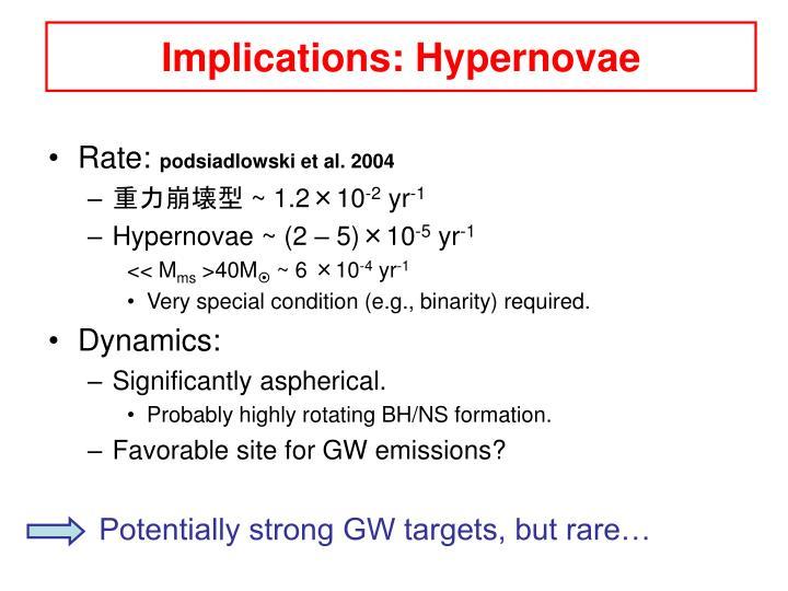 Implications: Hypernovae