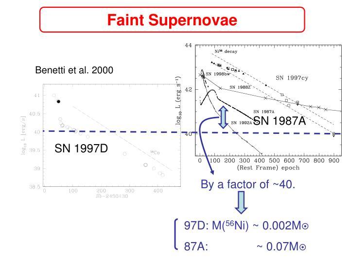 Faint Supernovae