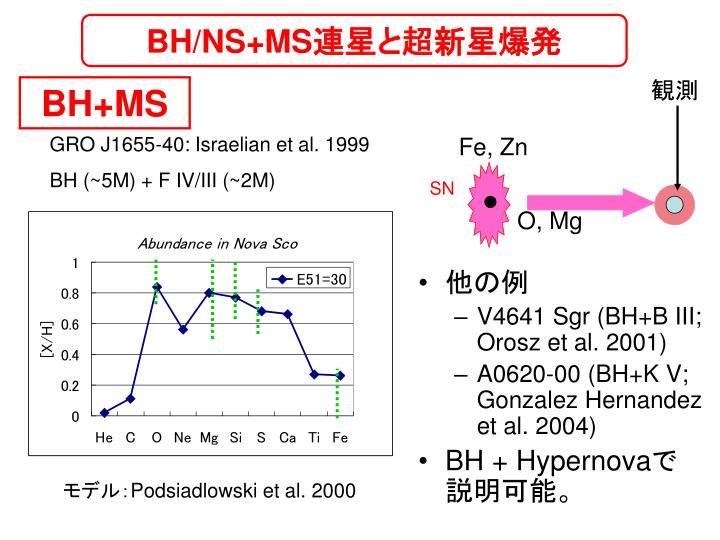 BH/NS+MS