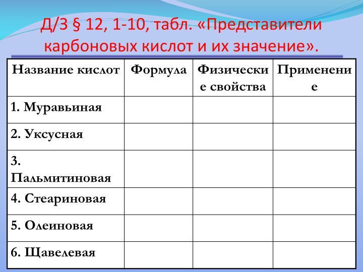 Д/З § 12, 1-10, табл. «Представители