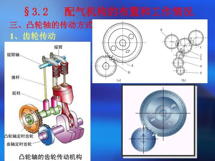 三、凸轮轴的传动方式