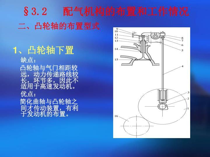二、凸轮轴的布置型式