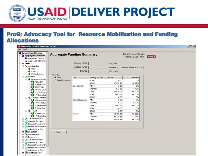 ProQ: Advocacy Tool for  Resource Mobilization and Funding Allocations