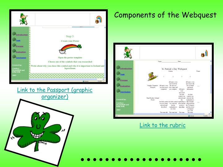 Components of the Webquest