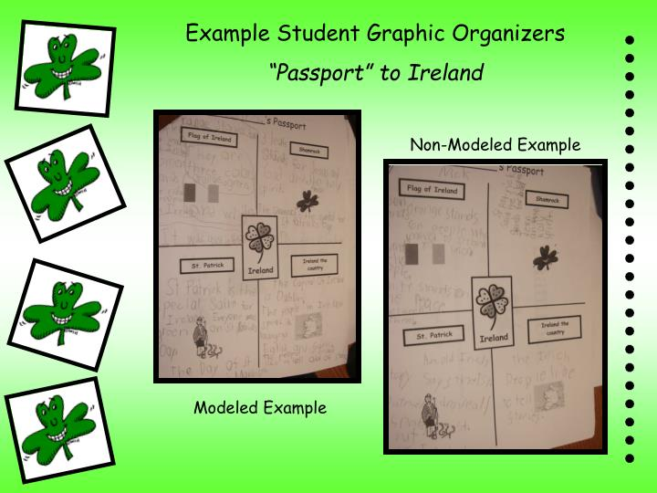 Example Student Graphic Organizers