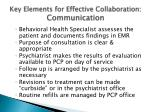 key elements for effective collaboration communication