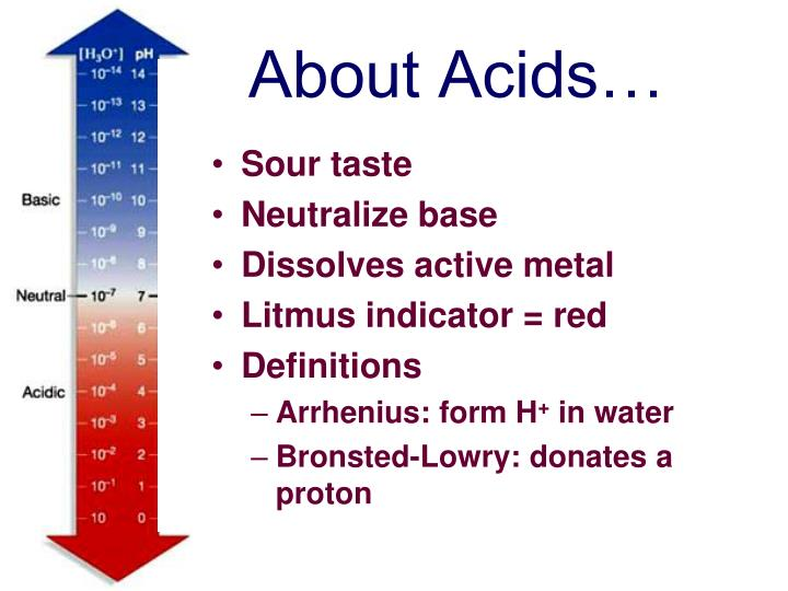 About acids